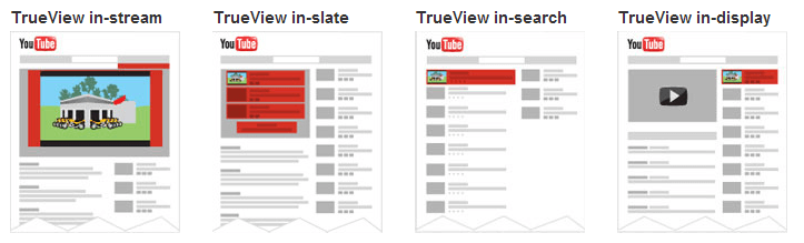 YouTube advertising places