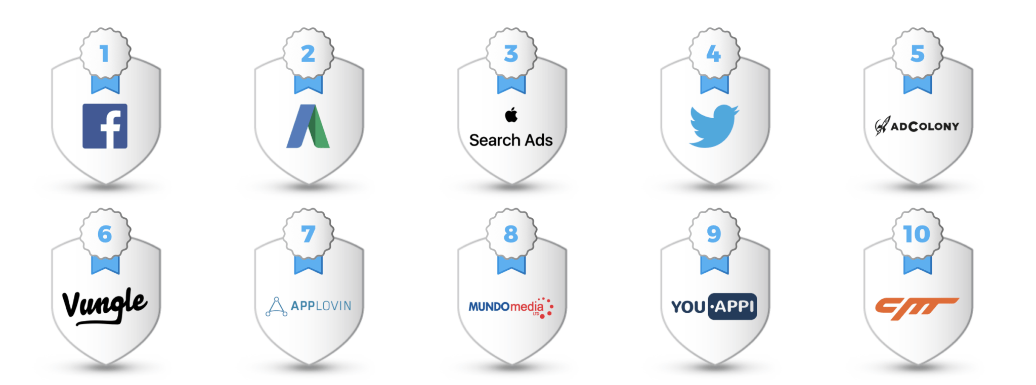 best ad networks for app and mobile