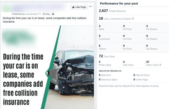 social media marketing Insurance Industry case study
