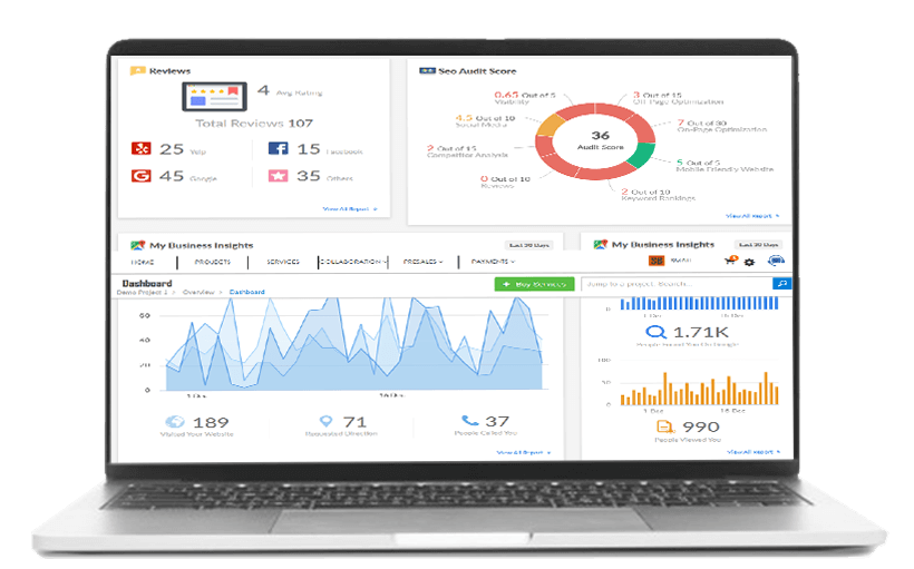 ad1 digital marketing platform