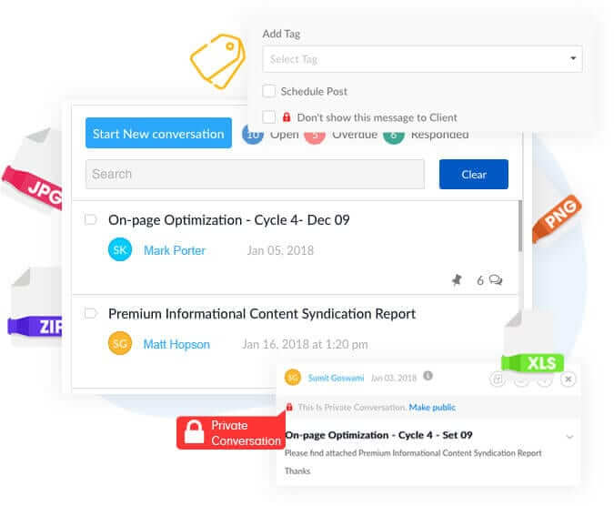 Automated Marketing Reports ad1 agency platform